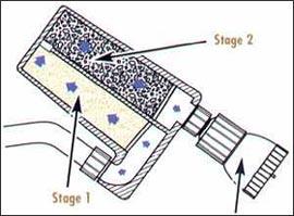 ShowerMate Water Filter | Like Showering in Spring Water on